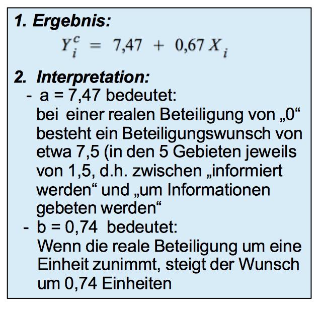 Konzepte und Definitionen im Modul XI-1 Das einfache lineare ...